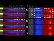 Session 13 - Taekwondo Matches Upcoming