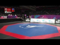 Session 13 - Taekwondo Matches Court 7